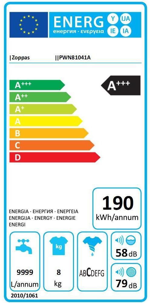stufe elettriche a basso consumo calcolo energetico